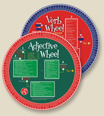 Redhouse Adjective Wheel