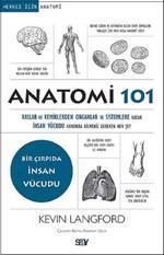 Anatomi 101-Bir Çırpıda İnsan Vücud, Clz