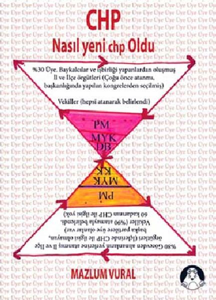 CHP Nasıl Yeni CHP Oldu.pdf