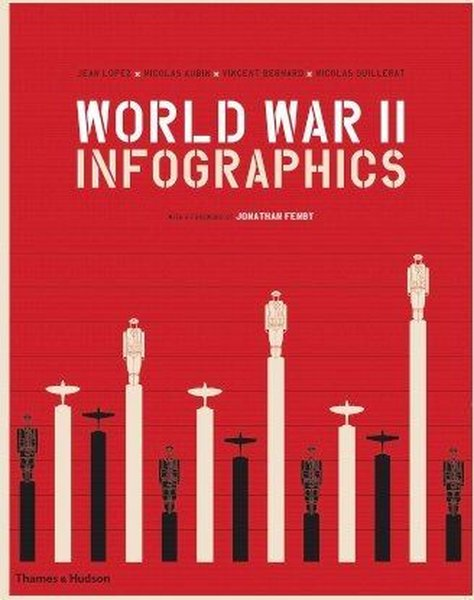 World War II: Infographics.pdf